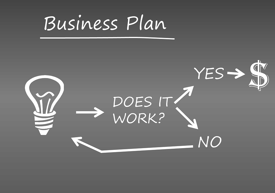 December is National Write A Business Plan Month